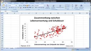 Miniaturansicht - Video 6: Korrelationsanalyse mit Excel