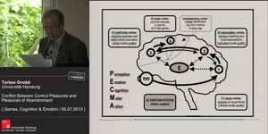 Thumbnail - Video Games, the PECMA Flow and the Conflict Between Control Pleasures and Pleasures of Abandonment