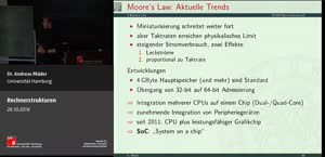 Miniaturansicht - 3 - Moores Law