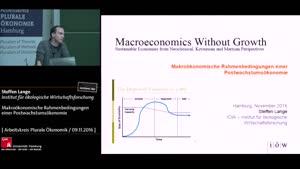 Thumbnail - Makroökonomische Rahmenbedingungen einer Postwachstumsökonomie