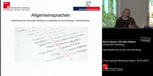 Thumbnail - Sprachen lernen an der Uni Hamburg