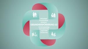 Thumbnail - Gesundheitsförderung 4.0