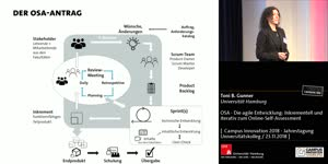 Miniaturansicht - OSA - Die agile Entwicklung: Inkrementell und iterativ zum Online-Self-Assessment