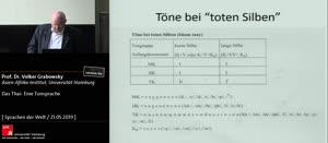 Miniaturansicht - Das Thai: Eine Tonsprache