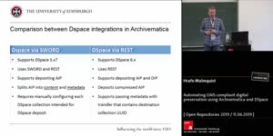 Thumbnail - Automating OAIS compliant digital preservation using Archivematica and DSpace