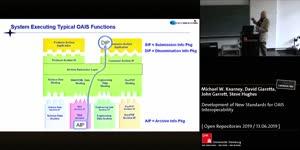Thumbnail - Development of New Standards for OAIS Interoperability