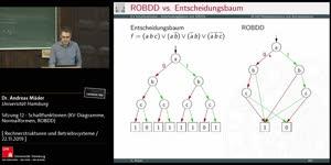 Miniaturansicht - Sitzung 12 - Schaltfunktionen (KV-Diagramme, Normalformen, ROBDD)
