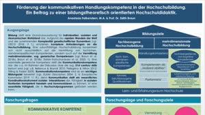 Miniaturansicht - 144 - Posterpräsentation_GfHf_2020_Falkenstern_Braun - Poster