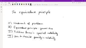 Thumbnail - The Equivalence Principle