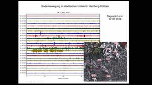 Vorschaubild - Einführung Seismologie Teil 2