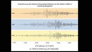 Thumbnail - Erdbebenlokalisierung_Kreismethode