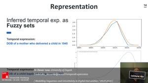 Miniaturansicht - DavorLauc_ReasoningInexactTemporalExpressions