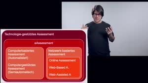 Thumbnail - Fomen von E-Assessment
