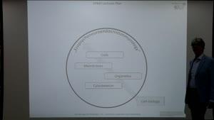 Thumbnail - Modul-EPNEI-Vorlesung-Zellbiologie-Teil-1.1-Übersichtserklärung