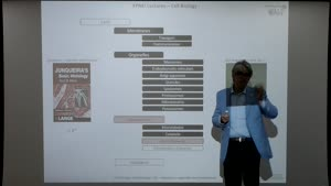 Thumbnail - Modul-EPNEI-Vorlesung-Zellbiologie-Teil-4.4-Übersichts-undFolienerklärung