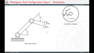 Thumbnail - Lecture #7.3 C-Space