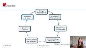 Thumbnail - 12. Vorlesung : Exemplarische Befunde und Darstellungsformen quantitativer Forschung