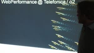 Miniaturansicht - Visualisierung von Performance