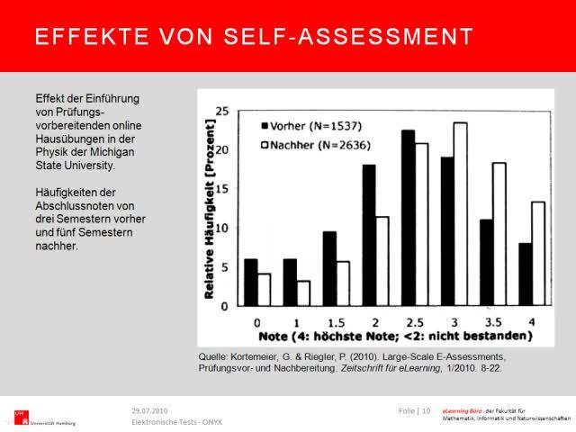 Thumbnail - Effekte von Self-Assessment