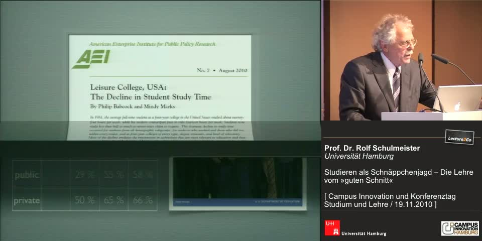 Thumbnail - The Decline in Student Study Time