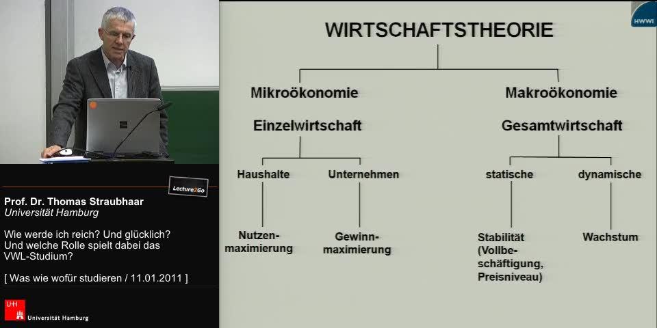 Thumbnail - Mikro- und Makroökonomie