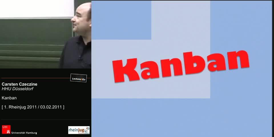 Thumbnail - Was ist Kanban?