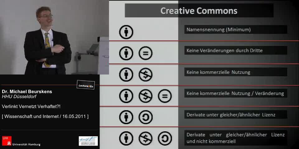 Thumbnail - Creative commons