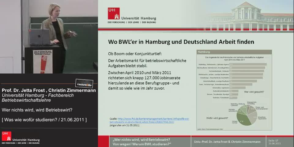Vorschaubild - Wo BWL´er in Hamburg und Deutschland Arbeit finden?