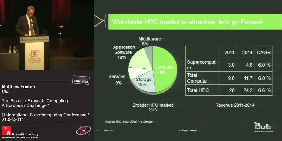 Thumbnail - Worldwide HPC market is attractive: let´s go Europe