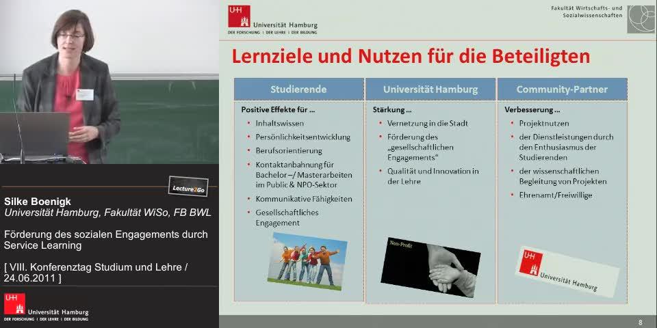 Thumbnail - Lernziele und Nutzen für die Beteiligten