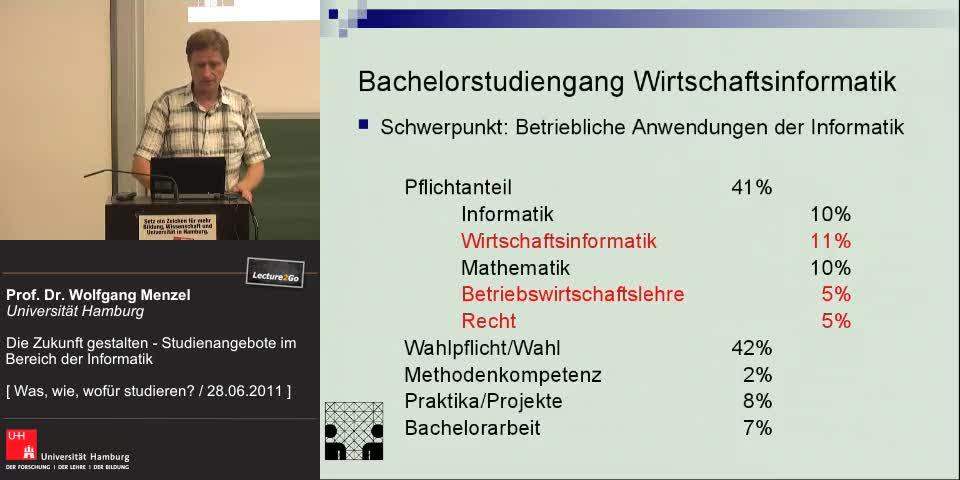 Thumbnail - Bachelor-Studiengang Mensch-Computer-Interaktion