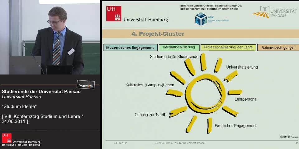 Thumbnail - 4. Projekt-Cluster