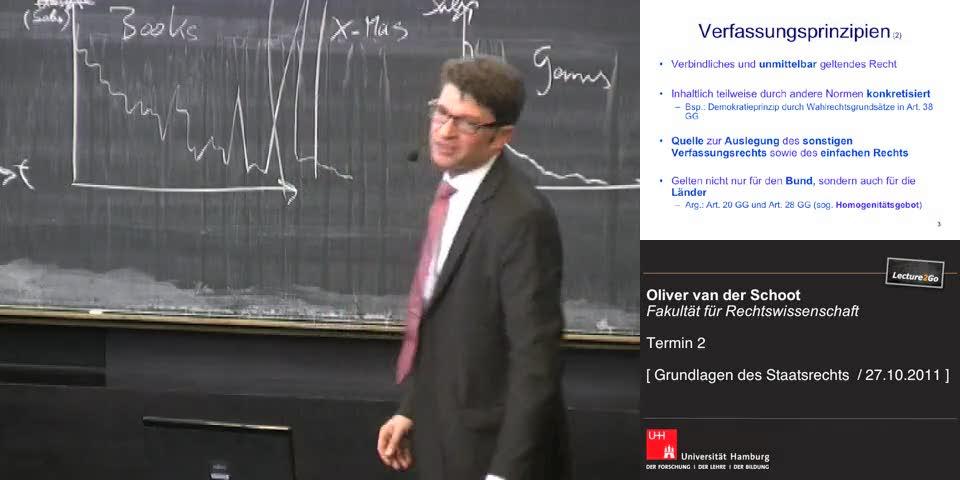 Thumbnail - Verfassungsprinzipien (2)
