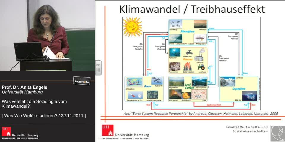 Thumbnail - Soziologische Fragestellung zu Klimawandel und Treibhauseffekt