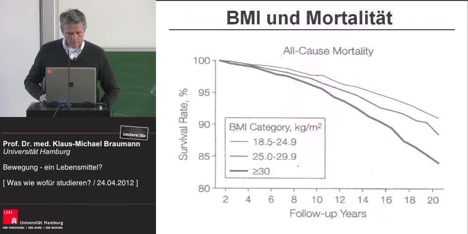 Thumbnail - Kardioprotektiver Effekt von körperlicher Aktivität