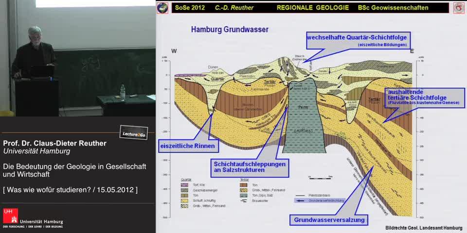 Thumbnail - Hamburgs dynamischer geologischer Untergrund