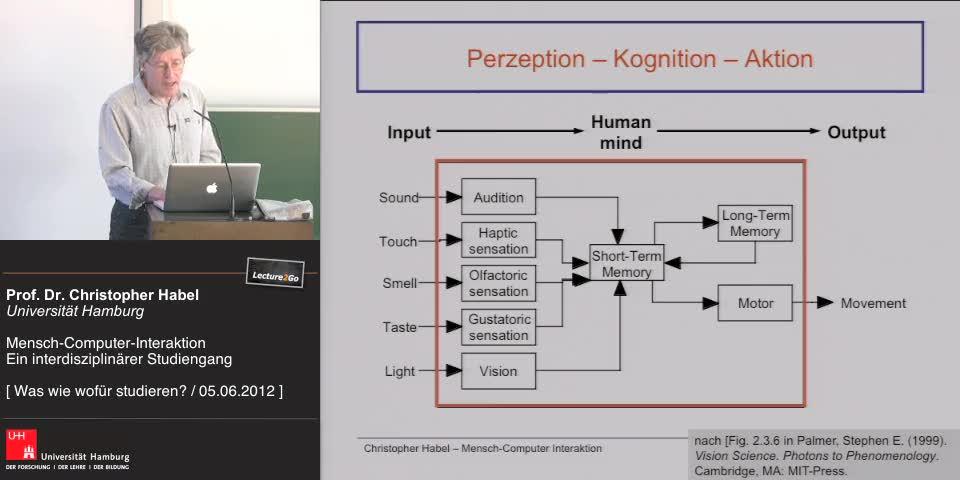 Thumbnail - Perzeption - Kognition - Aktion