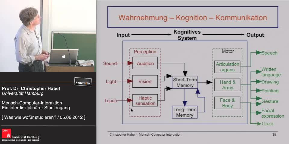 Thumbnail - Wahrnehmung - Kognition - Kommunikation