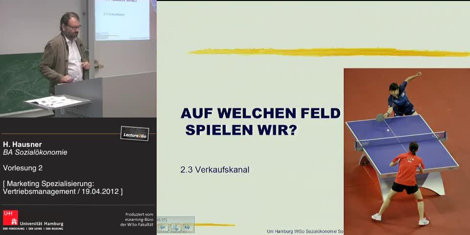 Vorschaubild - Verkaufskanal / Folien 46-54