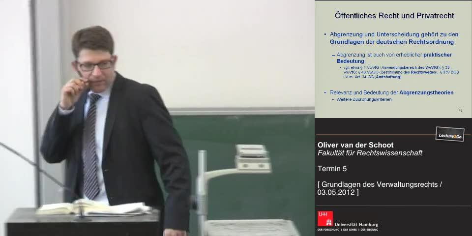 Miniaturansicht - Öffentiches Recht und Privatrecht