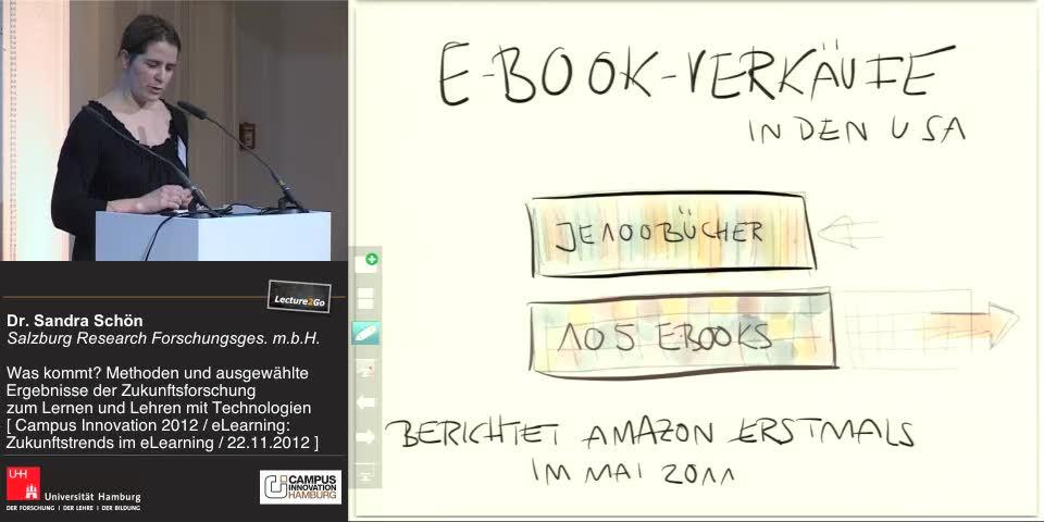 Thumbnail - Ausgewählte Ergebnisse - E-Book-Verkäufe in den USA