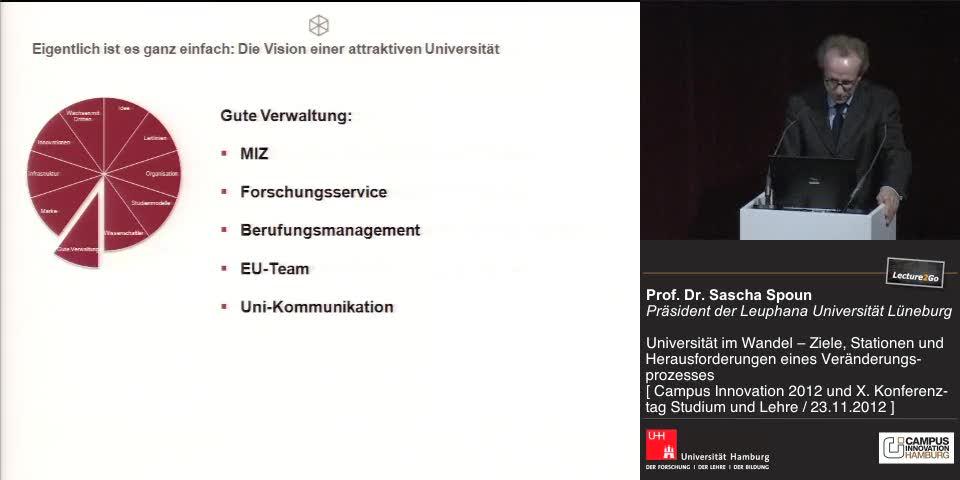 Thumbnail - Gute Verwaltung
