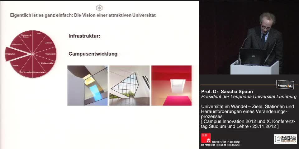 Thumbnail - Infrastruktur