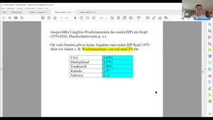 Vorschaubild - Wachstumstheorie 19.4.