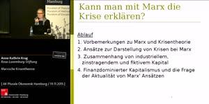 Miniaturansicht - Marxsche Krisentheorie