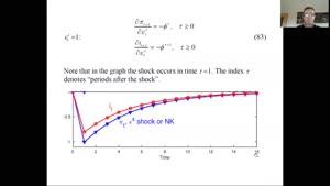 Miniaturansicht - Fiscal Theory 14.1. Part 2