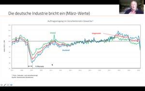 Miniaturansicht - Vorlesung 1: Auswirkungen des Corona-Schocks auf die nationale Ökonomie