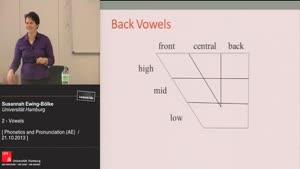 Thumbnail - E2b - Back Vowels