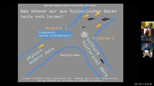 Miniaturansicht - Hoffmann, Susanne: Was können wir aus historischen Daten heute noch lernen?