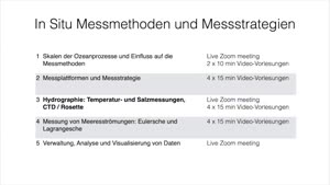 Thumbnail - Messmethoden Lecture 3 Video 4